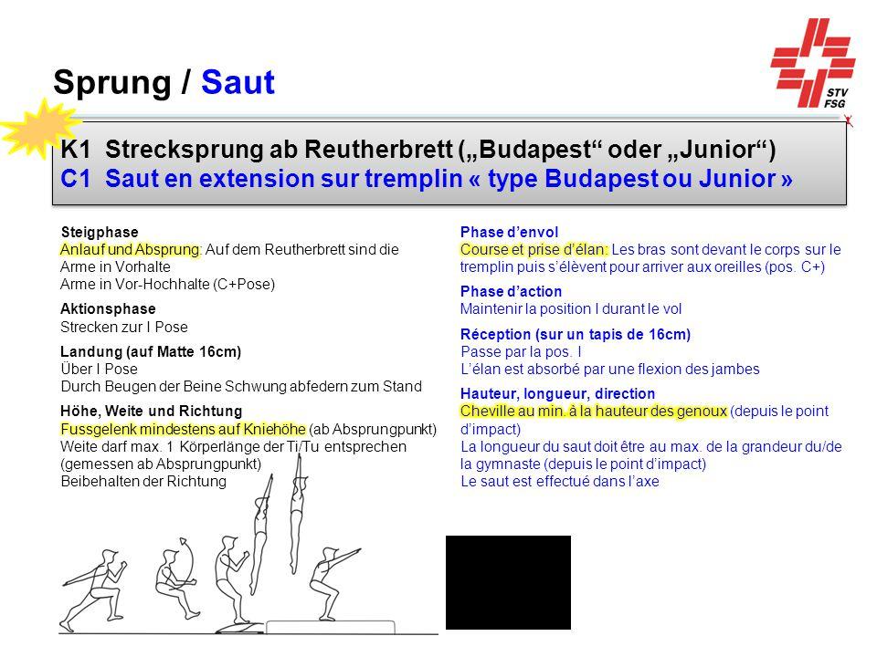 """Sprung / Saut K1 Strecksprung ab Reutherbrett (""""Budapest oder """"Junior ) C1 Saut en extension sur tremplin « type Budapest ou Junior »"""