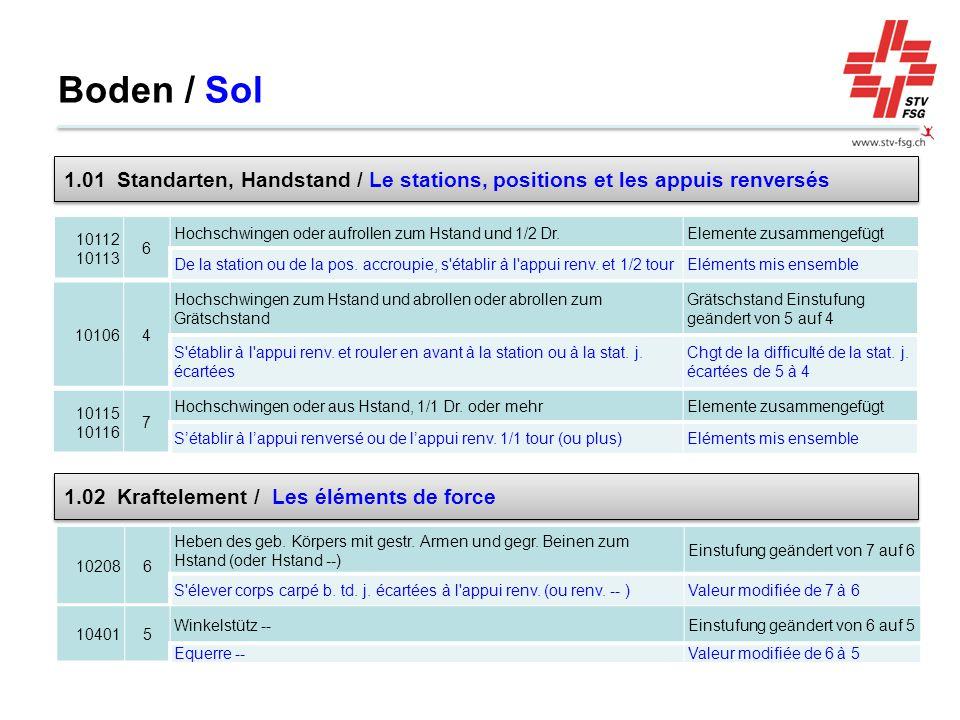 Boden / Sol 1.01 Standarten, Handstand / Le stations, positions et les appuis renversés. 10112 10113.