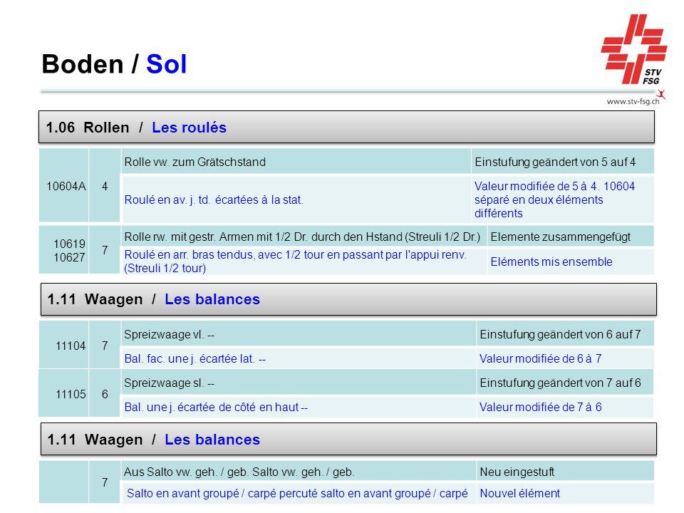 Boden / Sol 1.06 Rollen / Les roulés 1.11 Waagen / Les balances