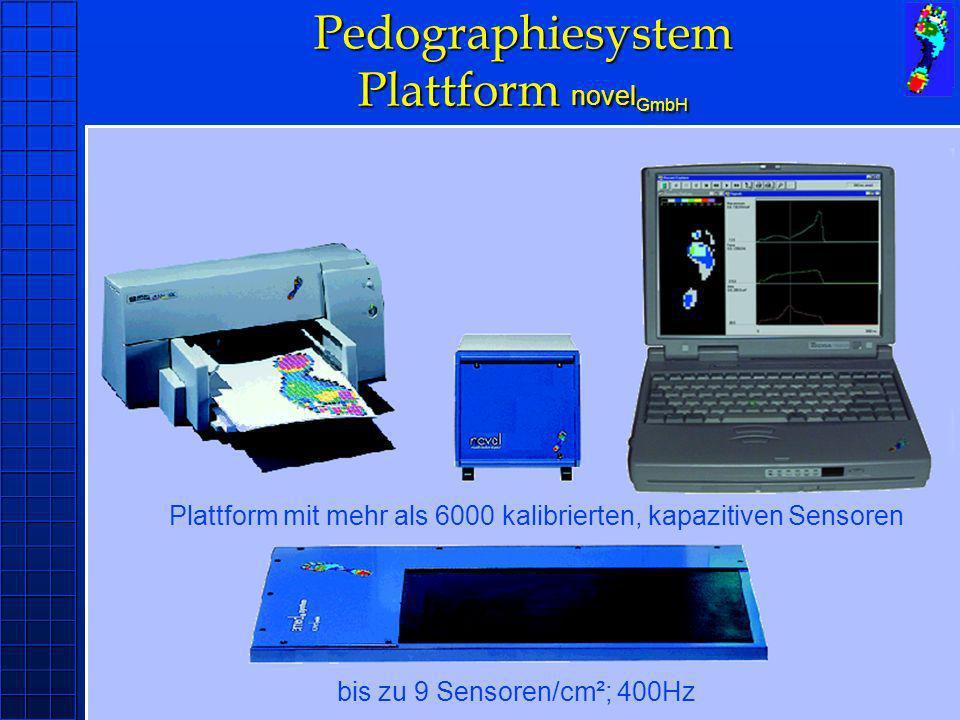 Pedographiesystem Plattform novelGmbH
