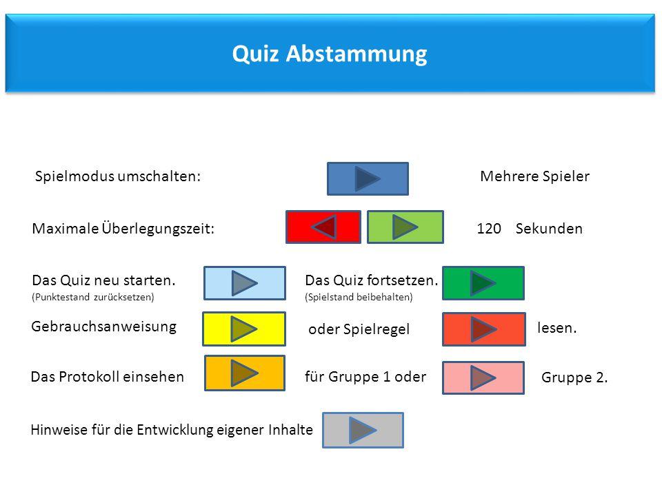 Quiz Abstammung Spielmodus umschalten: Mehrere Spieler