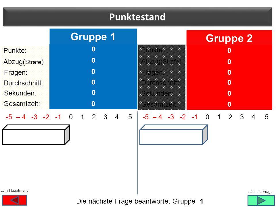 Punktestand Gruppe 2 Gruppe 1 Punkte: Punkte: Abzug(Strafe)