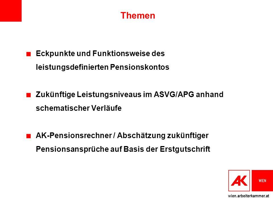 Themen Eckpunkte und Funktionsweise des leistungsdefinierten Pensionskontos. Zukünftige Leistungsniveaus im ASVG/APG anhand schematischer Verläufe.