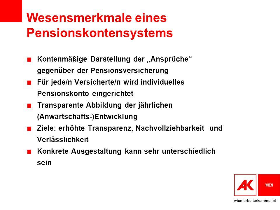 Wesensmerkmale eines Pensionskontensystems