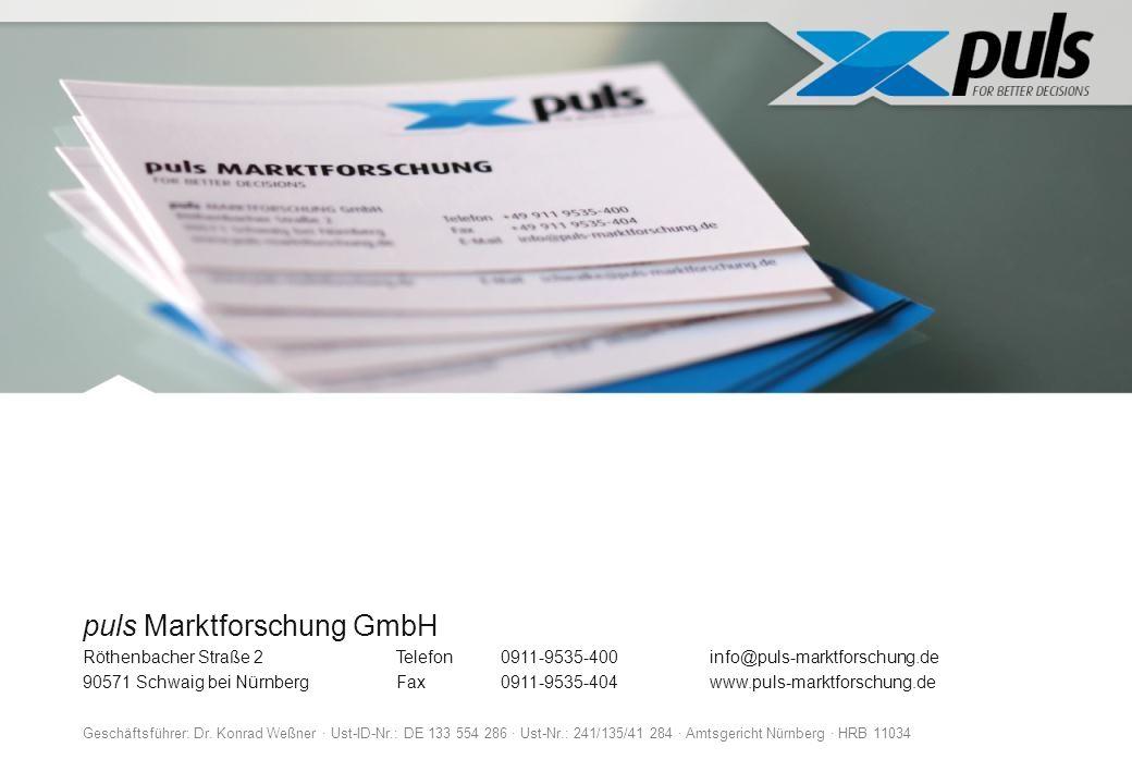 puls Marktforschung GmbH