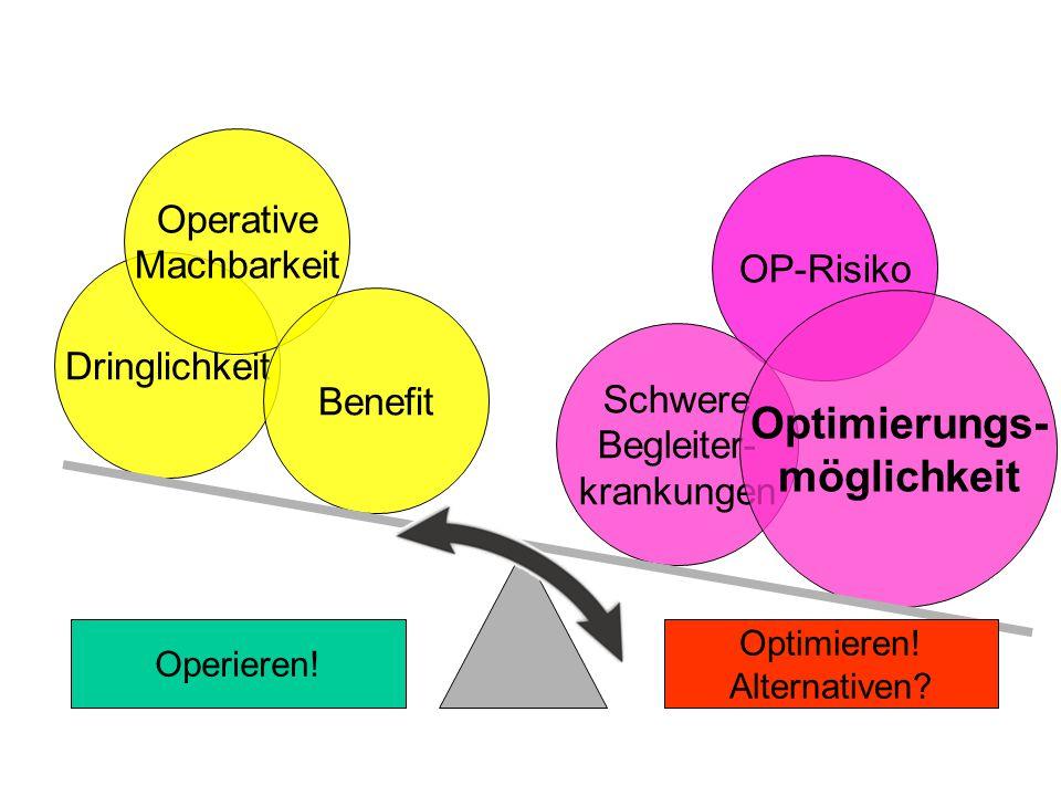 Optimierungs- möglichkeit