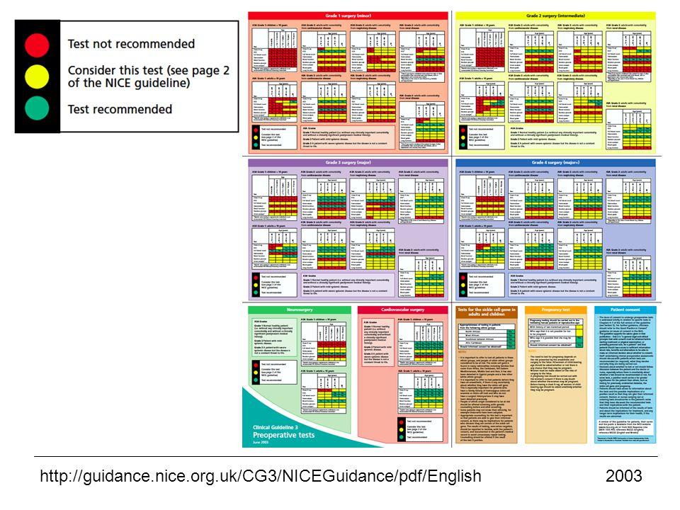 http://guidance.nice.org.uk/CG3/NICEGuidance/pdf/English 2003