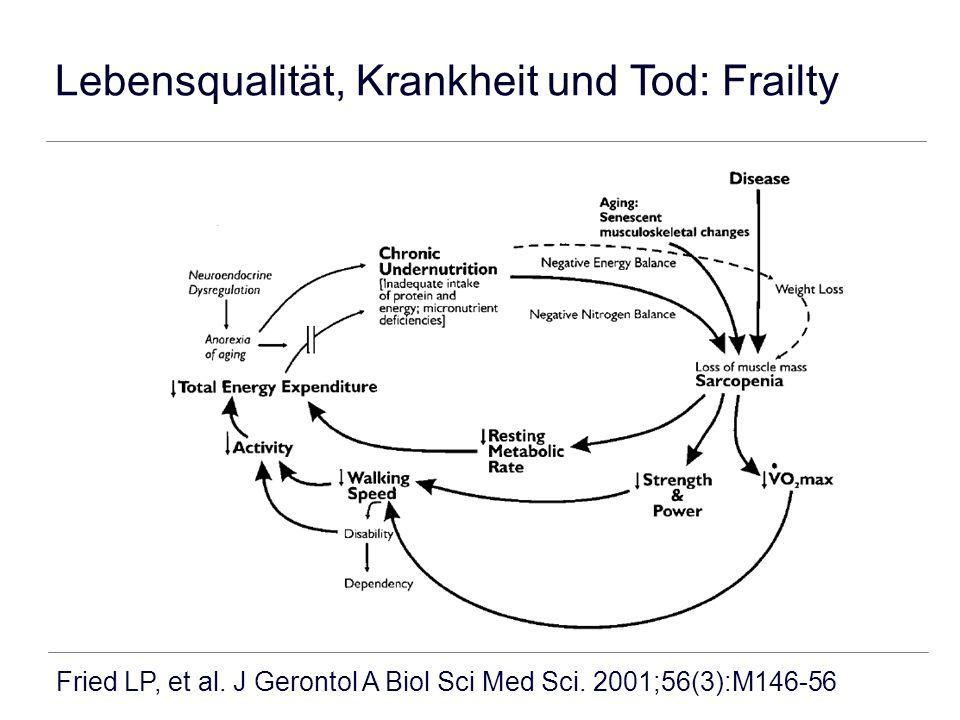 Lebensqualität, Krankheit und Tod: Frailty