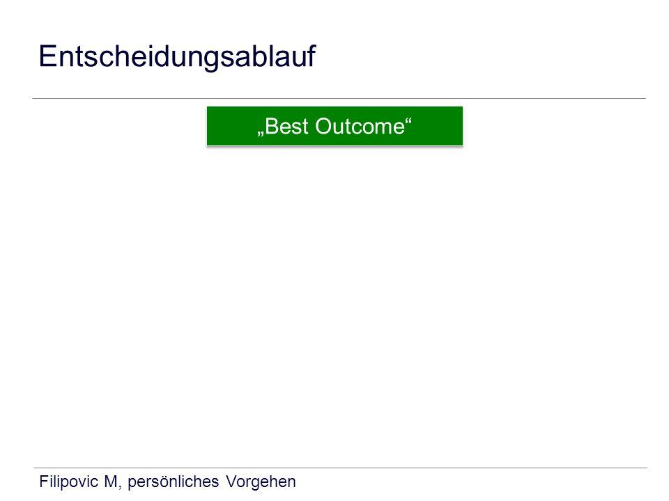 """Entscheidungsablauf """"Best Outcome Filipovic M, persönliches Vorgehen"""