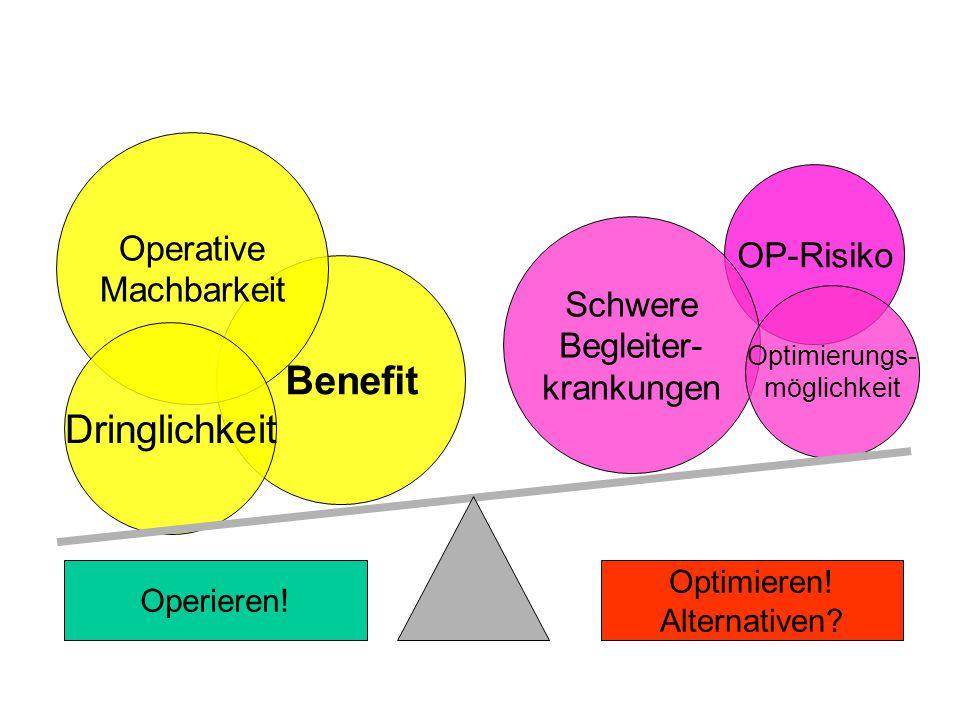 Benefit Dringlichkeit Operative Machbarkeit OP-Risiko Schwere