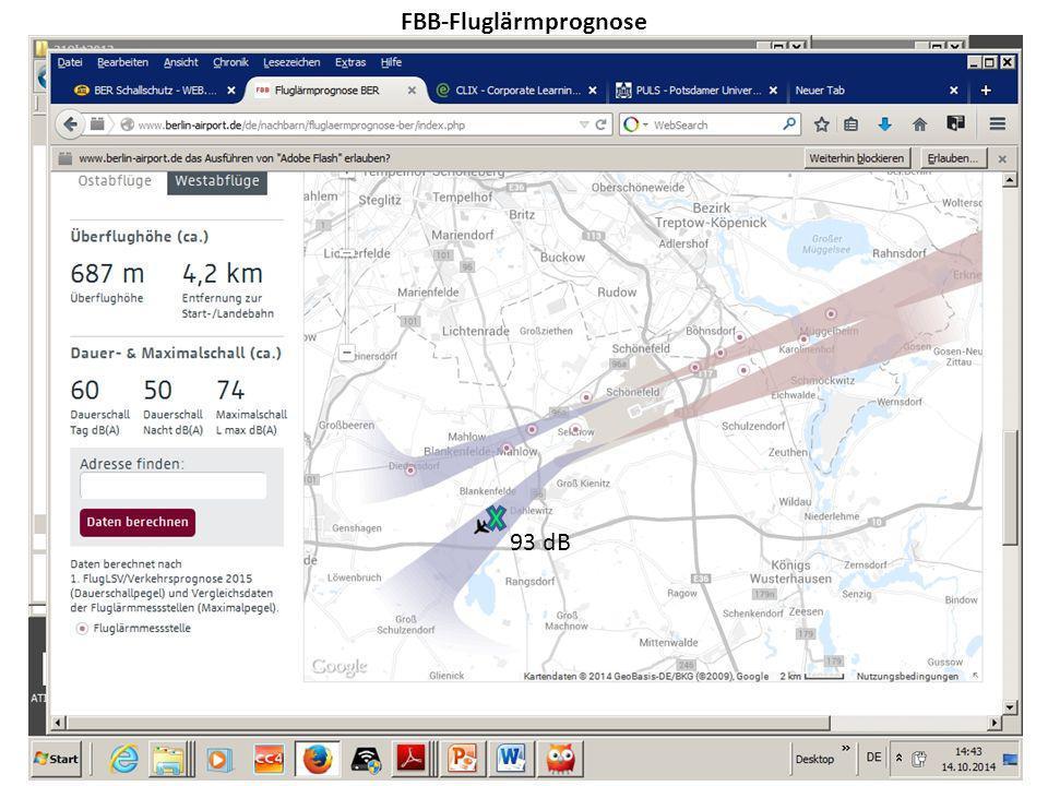 FBB-Fluglärmprognose