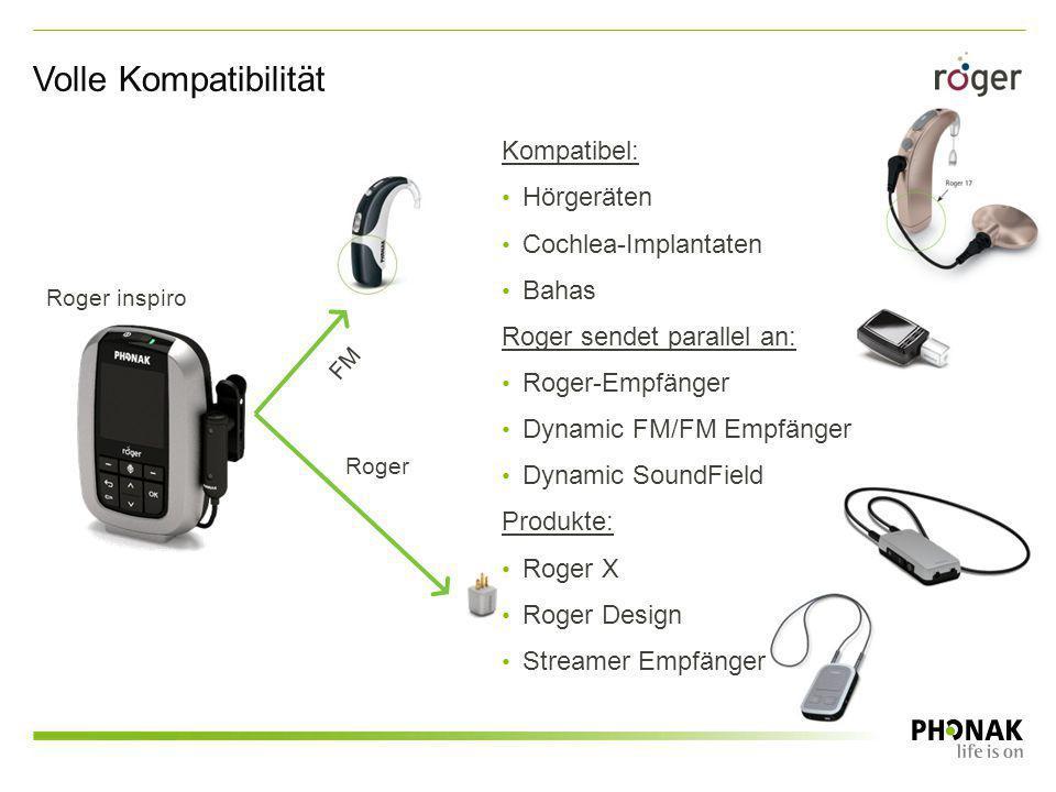 Volle Kompatibilität Kompatibel: Hörgeräten Cochlea-Implantaten Bahas