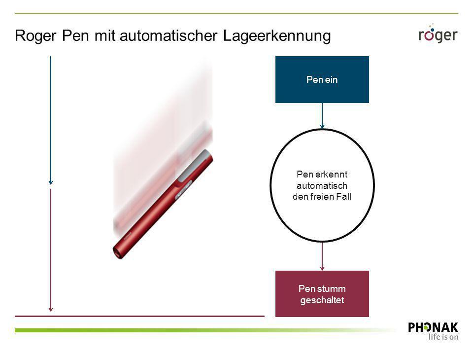 Roger Pen mit automatischer Lageerkennung