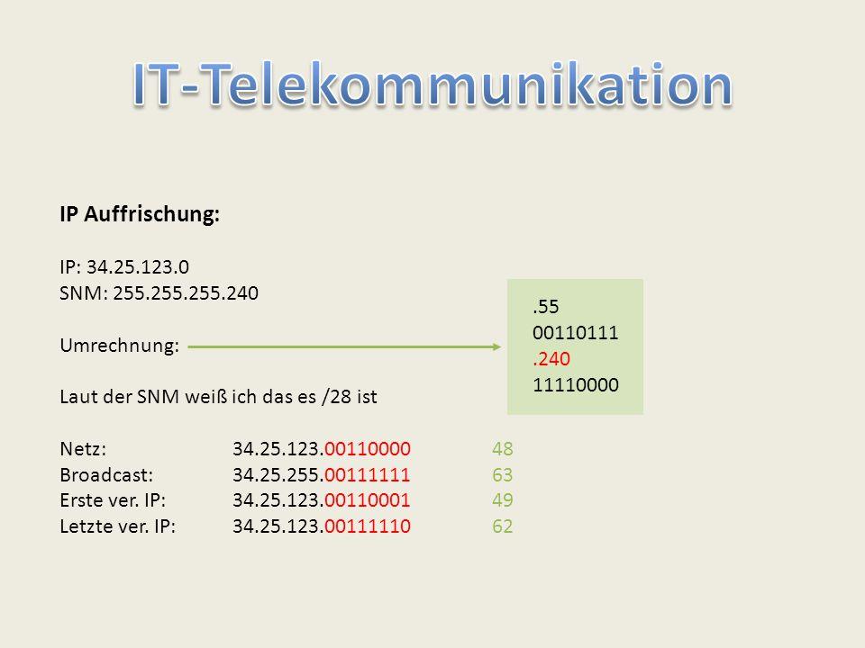 IT-Telekommunikation