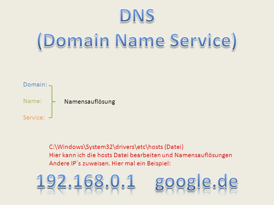DNS (Domain Name Service) 192.168.0.1 google.de