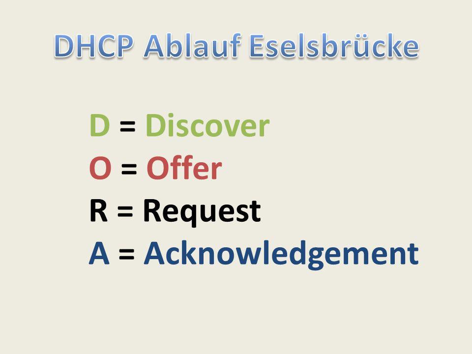 DHCP Ablauf Eselsbrücke