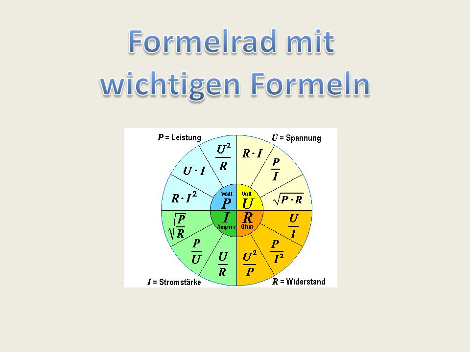 Formelrad mit wichtigen Formeln