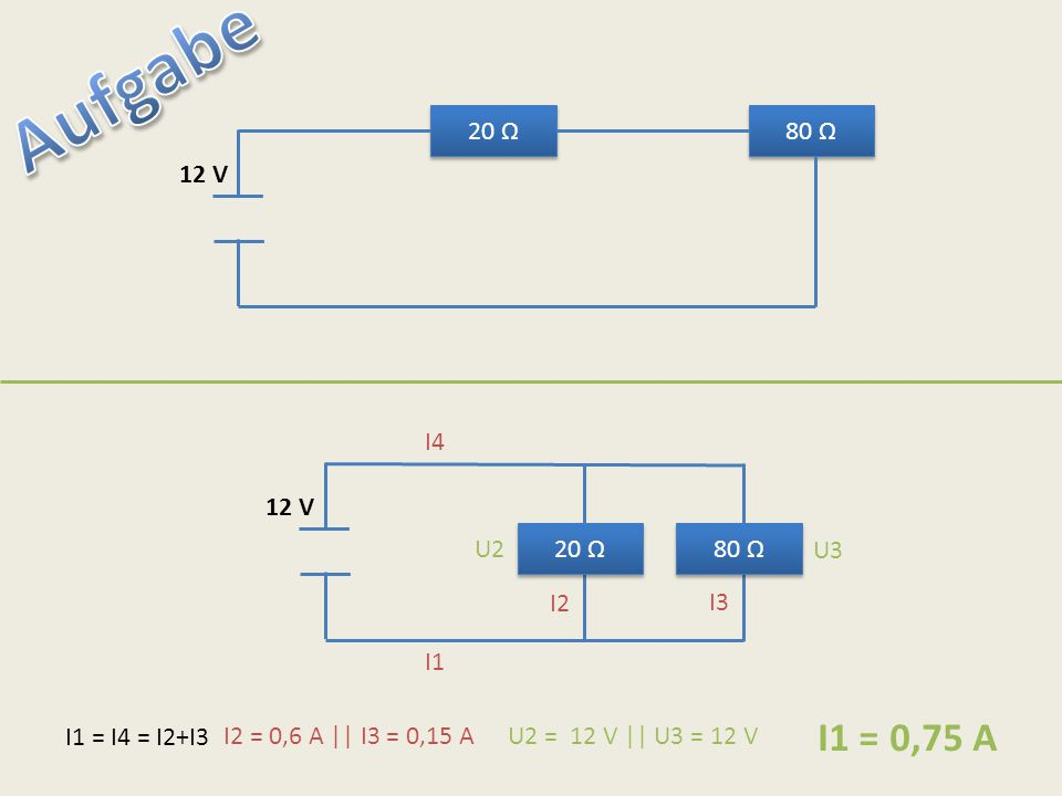 Aufgabe I1 = 0,75 A 20 Ω 80 Ω 12 V I4 12 V U2 20 Ω 80 Ω U3 I2 I3 I1