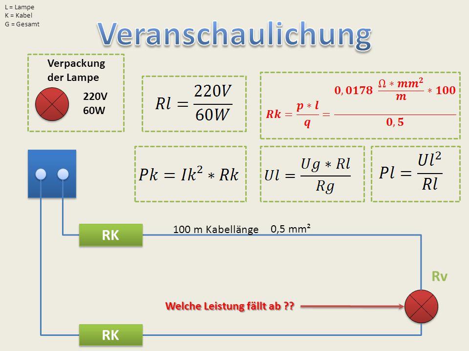 Veranschaulichung RK Rv RK Verpackung der Lampe 220V 60W