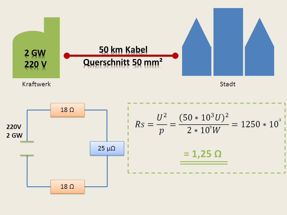 = 1,25 Ω 50 km Kabel 2 GW 220 V Querschnitt 50 mm² Kraftwerk Stadt