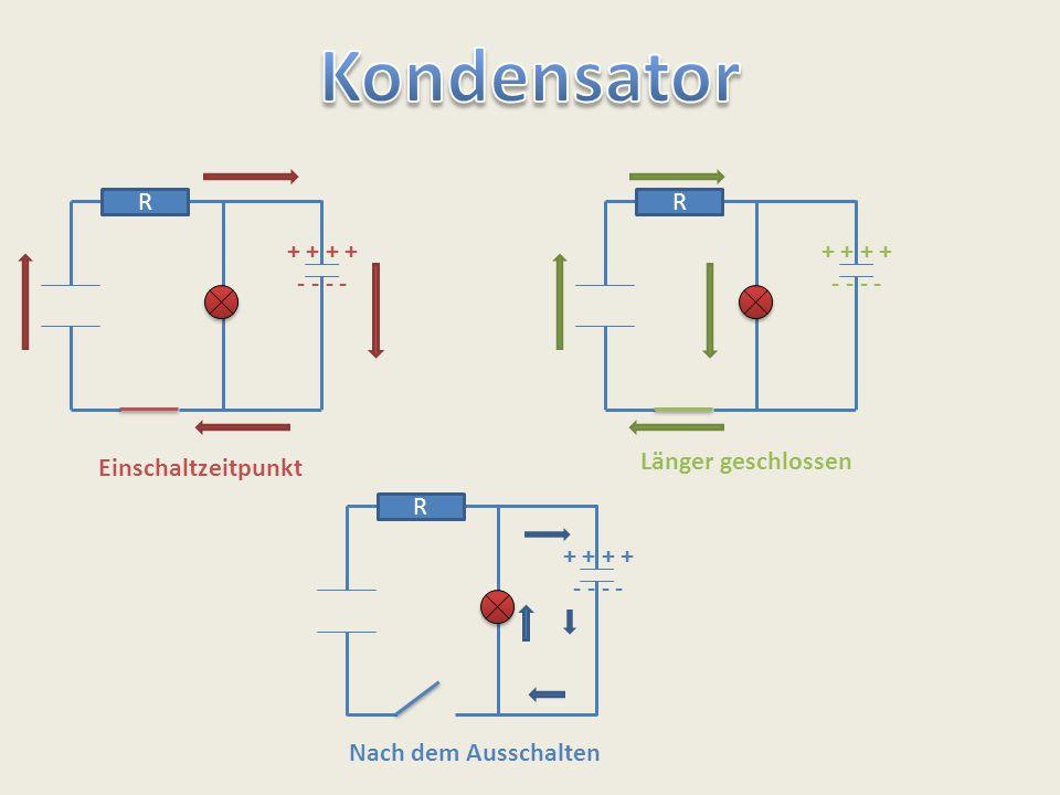 Kondensator R R + + + + + + + + - - - - - - - - Länger geschlossen