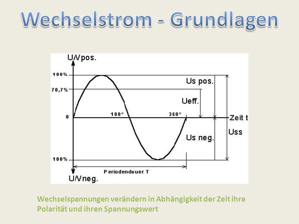 Wechselstrom - Grundlagen