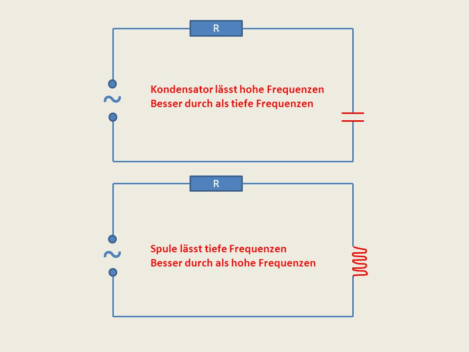 ~ ~ R Kondensator lässt hohe Frequenzen