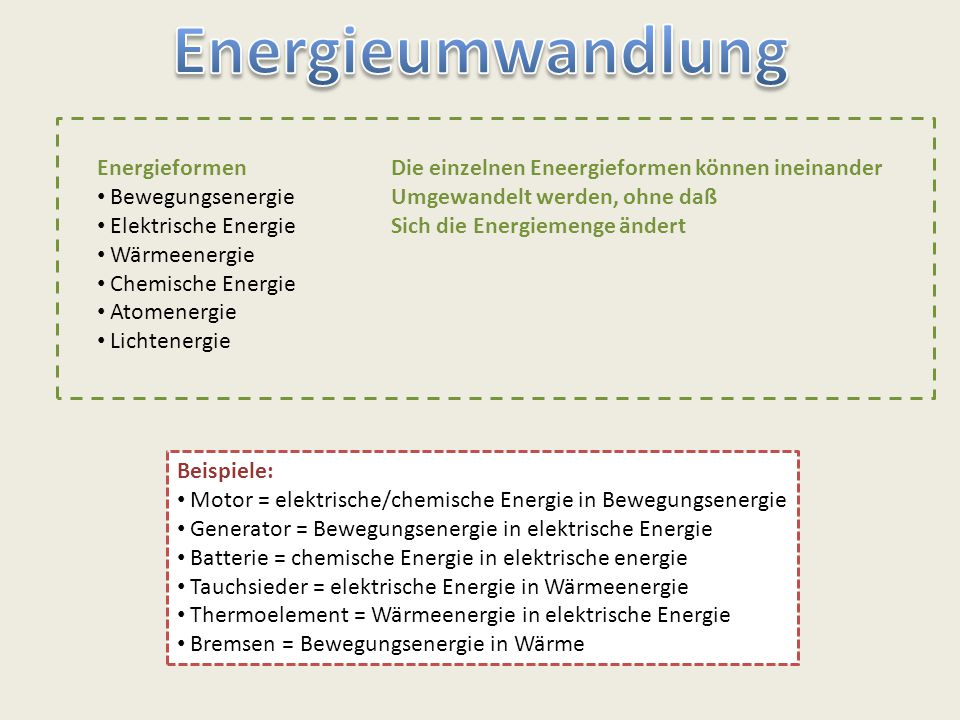 Energieumwandlung Energieformen Bewegungsenergie Elektrische Energie