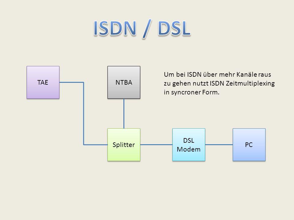 ISDN / DSL TAE. NTBA. Um bei ISDN über mehr Kanäle raus zu gehen nutzt ISDN Zeitmultiplexing in syncroner Form.