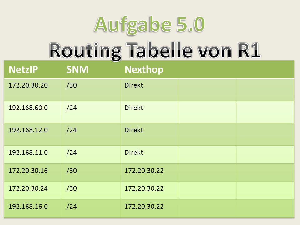 Aufgabe 5.0 Routing Tabelle von R1
