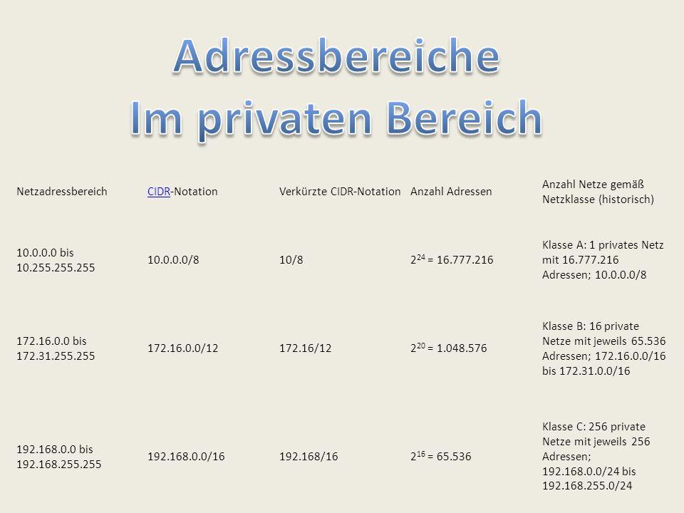 Adressbereiche Im privaten Bereich