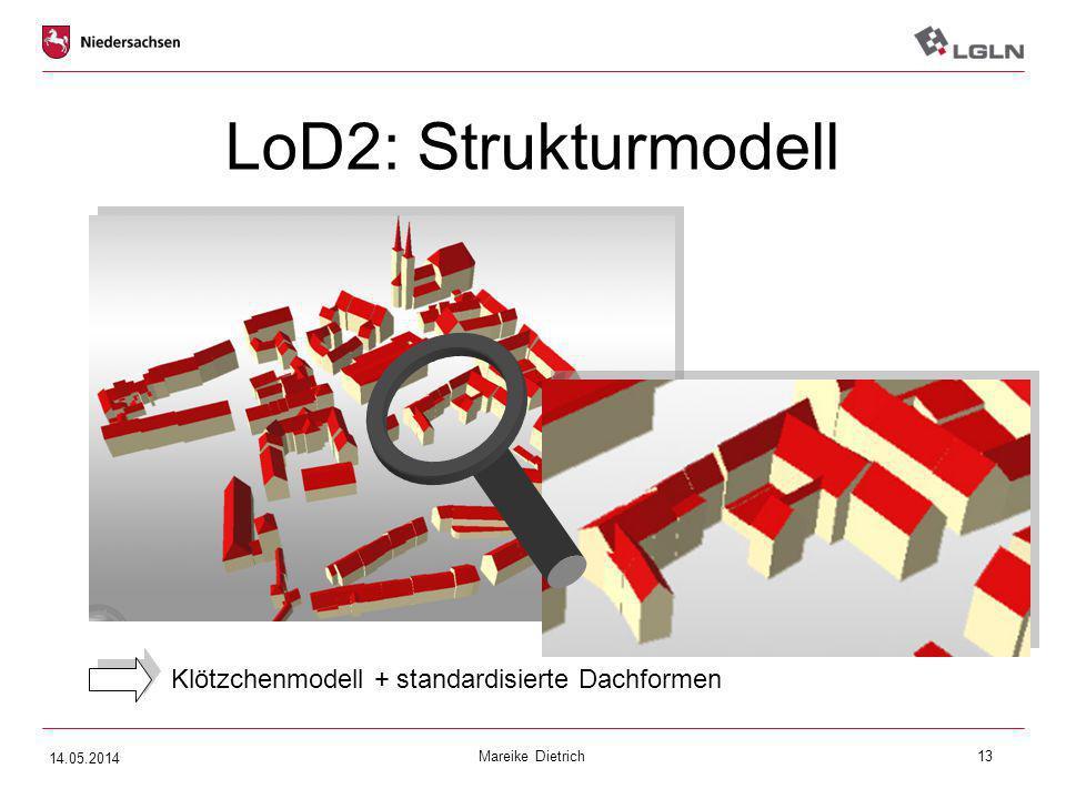 LoD2: Strukturmodell Klötzchenmodell + standardisierte Dachformen