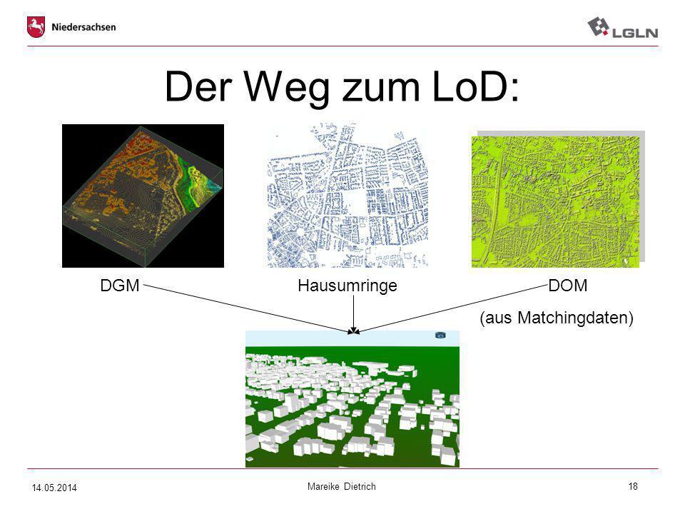 Der Weg zum LoD: DGM Hausumringe DOM (aus Matchingdaten) 14.05.2014