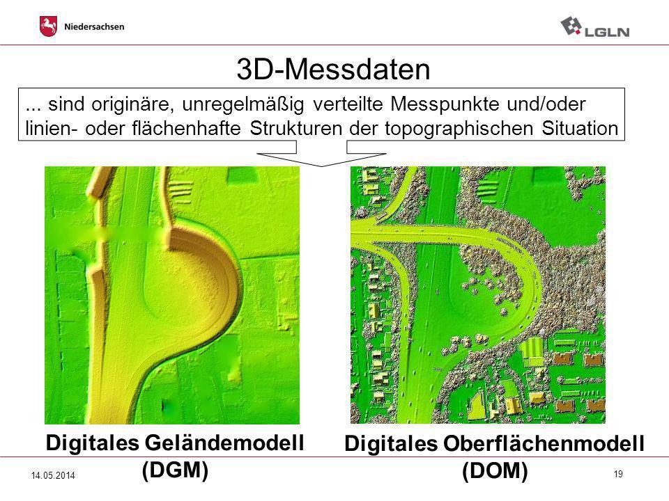 Digitales Geländemodell (DGM) Digitales Oberflächenmodell (DOM)