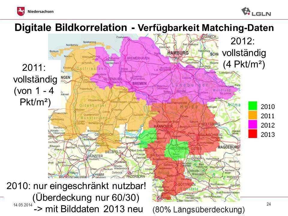Digitale Bildkorrelation - Verfügbarkeit Matching-Daten