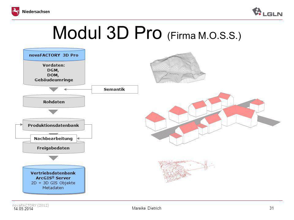 Modul 3D Pro (Firma M.O.S.S.)