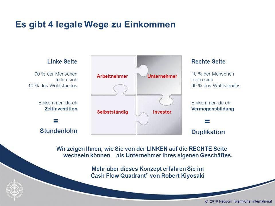 Es gibt 4 legale Wege zu Einkommen