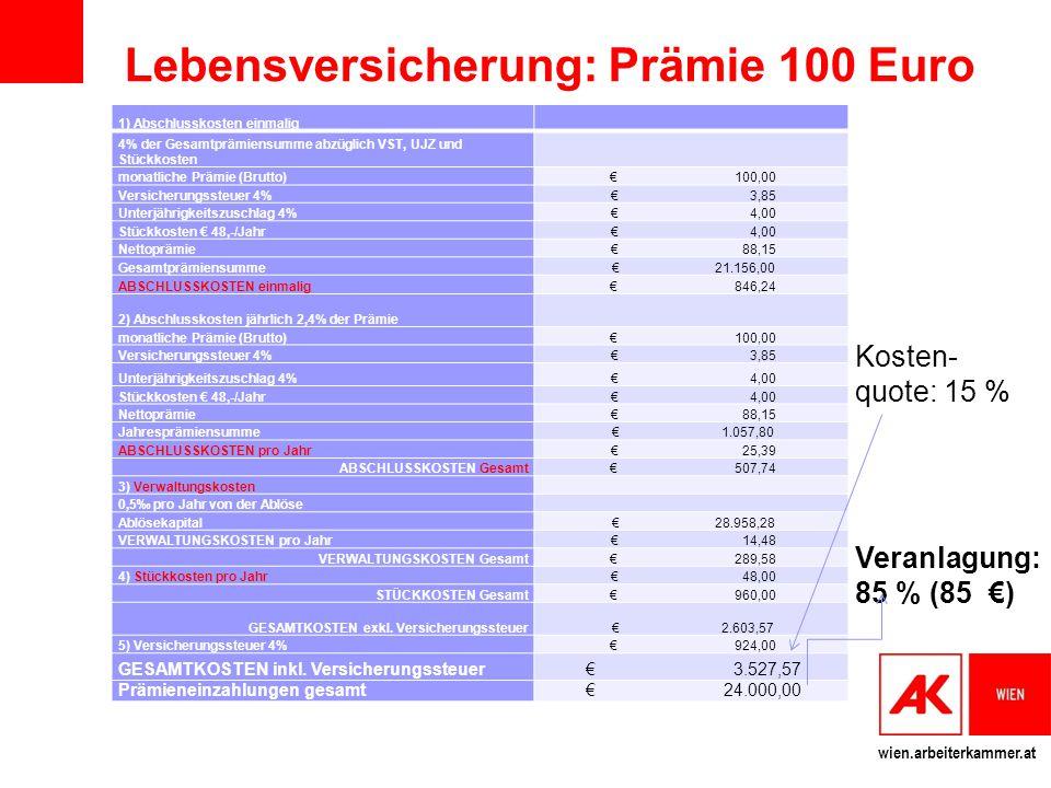 Lebensversicherung: Prämie 100 Euro