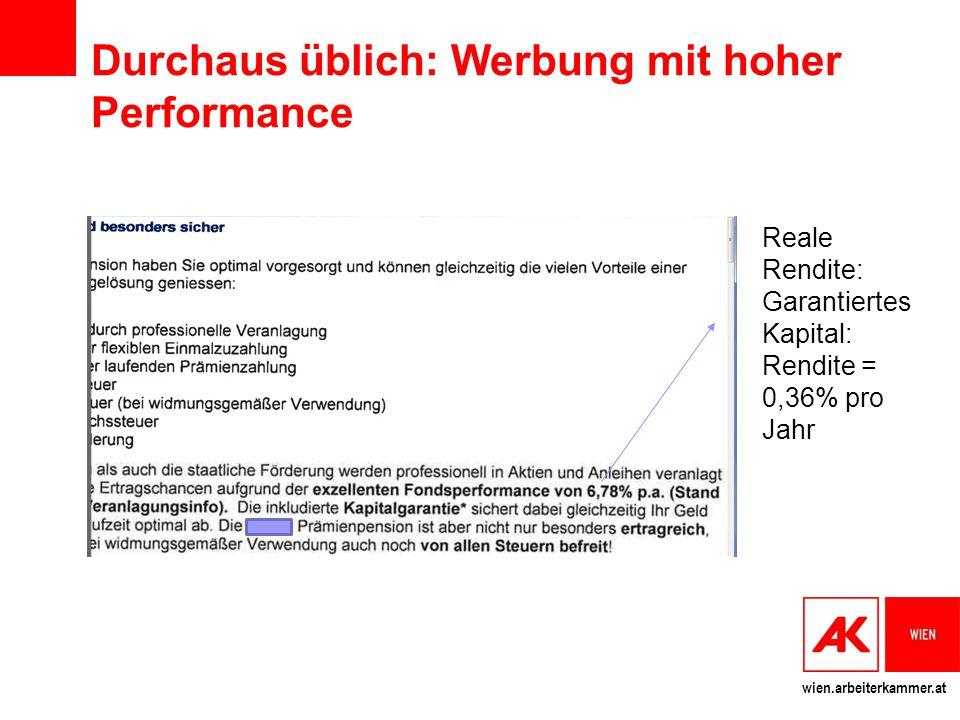 Durchaus üblich: Werbung mit hoher Performance