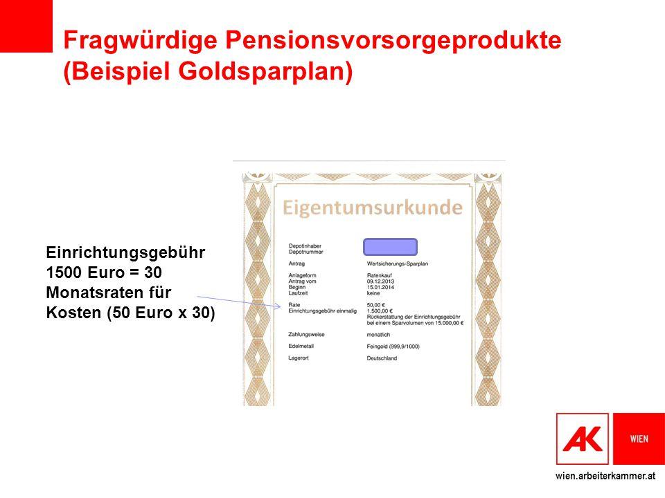 Fragwürdige Pensionsvorsorgeprodukte (Beispiel Goldsparplan)