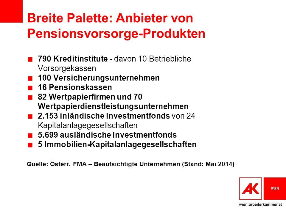 Breite Palette: Anbieter von Pensionsvorsorge-Produkten