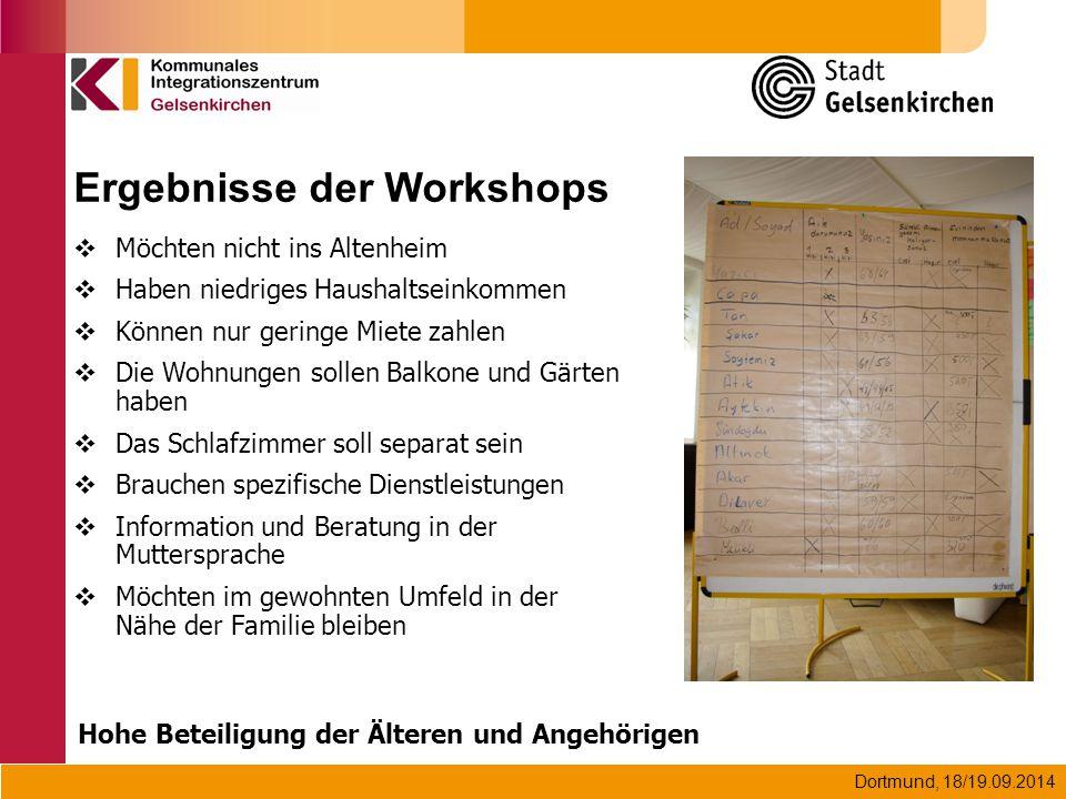 Ergebnisse der Workshops