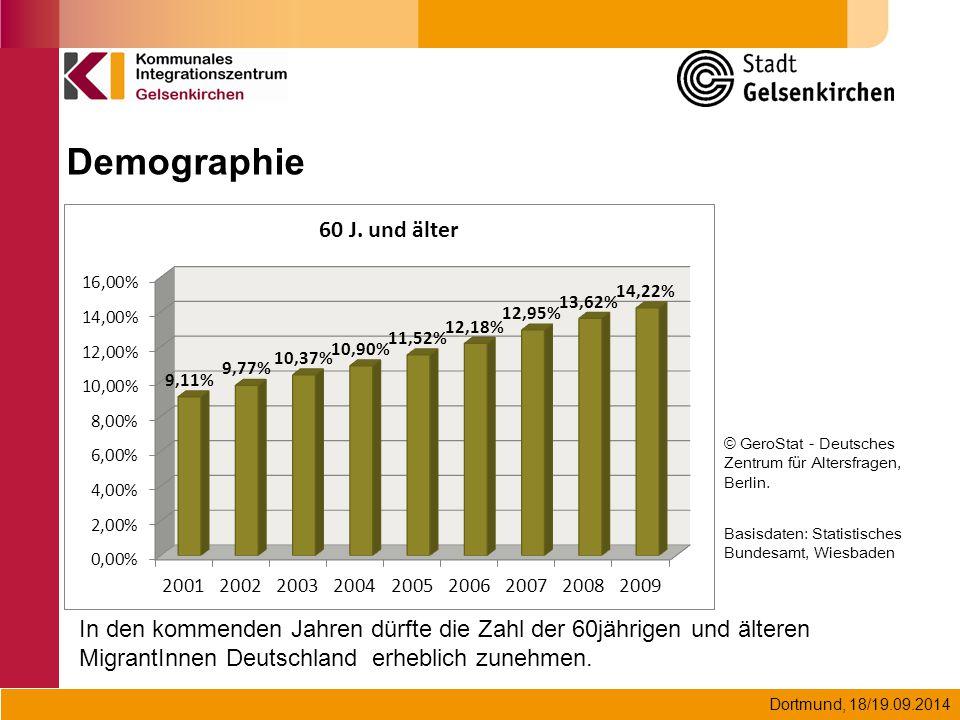 Demographie © GeroStat - Deutsches Zentrum für Altersfragen, Berlin. Basisdaten: Statistisches Bundesamt, Wiesbaden.