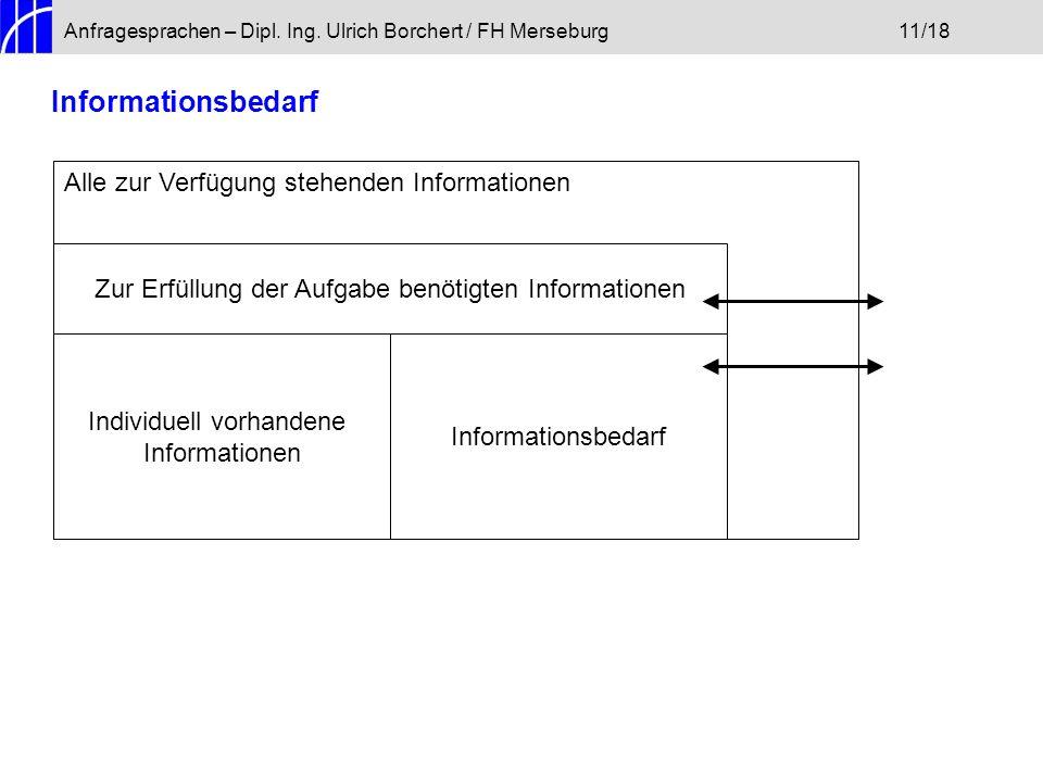 Informationsbedarf Alle zur Verfügung stehenden Informationen