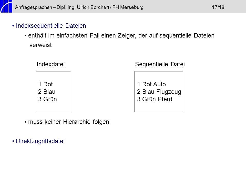 Indexsequentielle Dateien