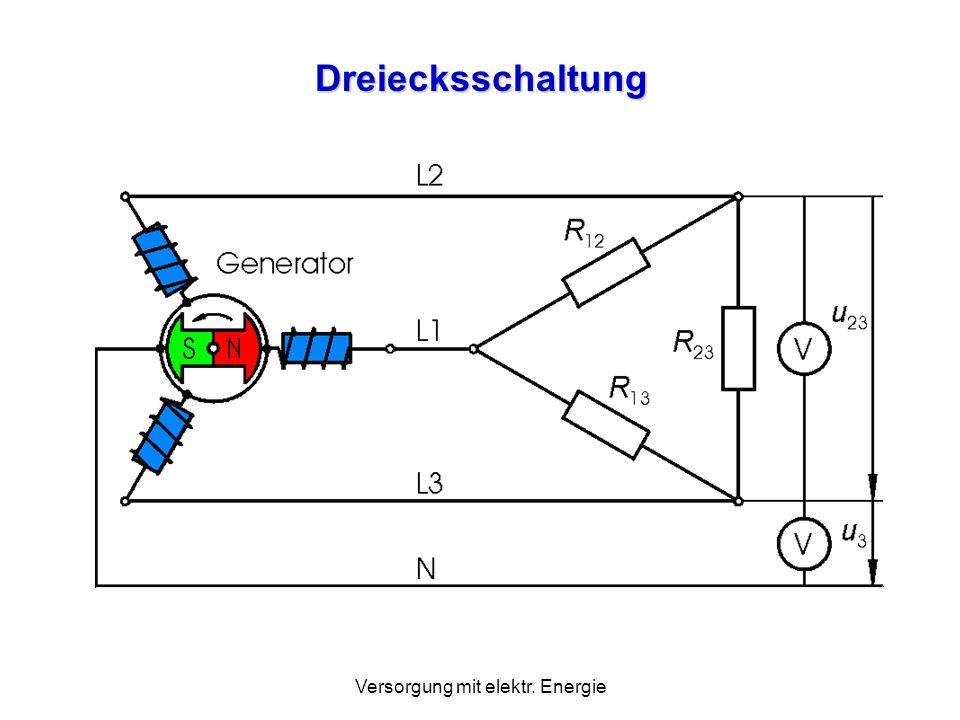 Versorgung mit elektr. Energie