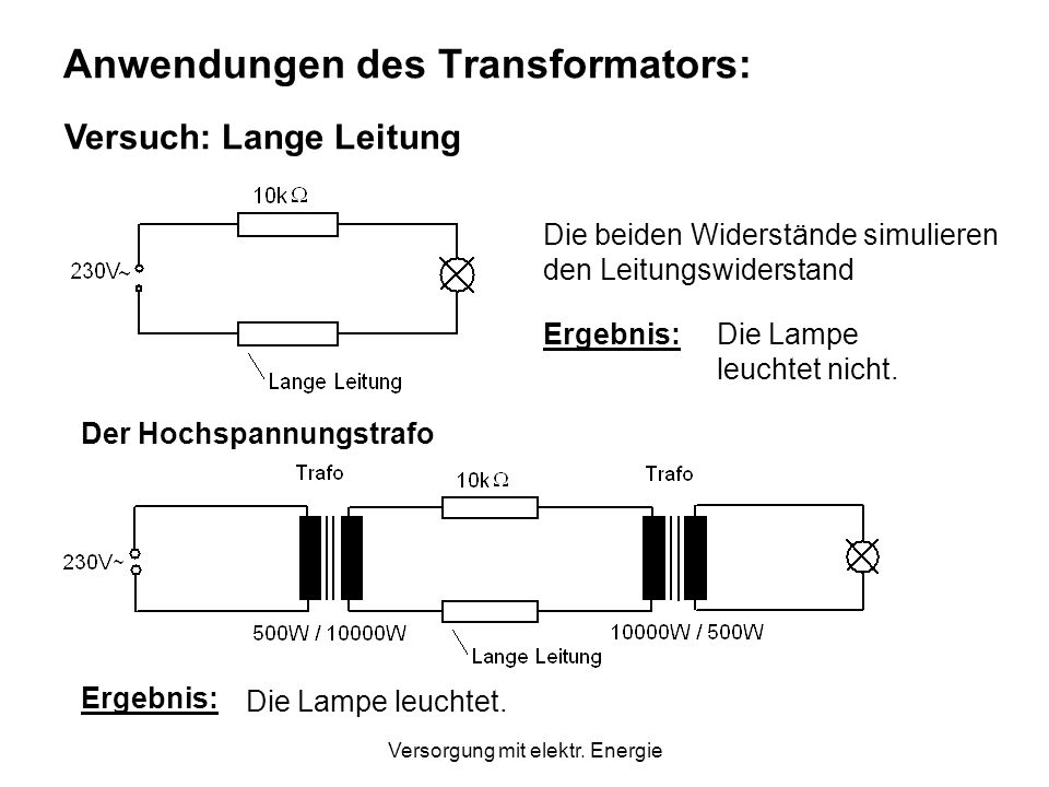 Anwendungen des Transformators: