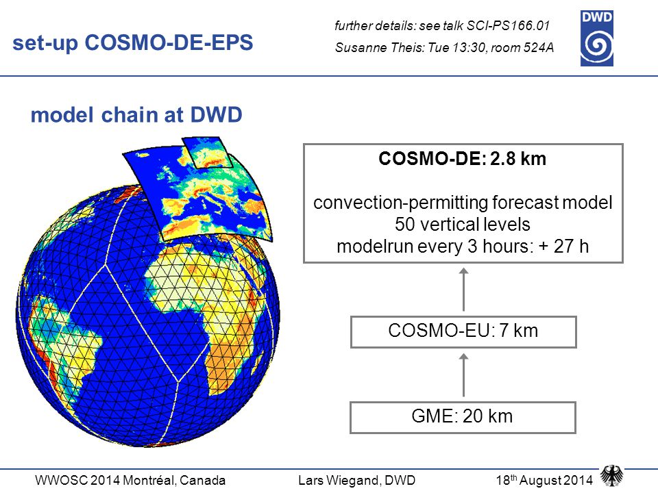 set-up COSMO-DE-EPS model chain at DWD COSMO-DE: 2.8 km