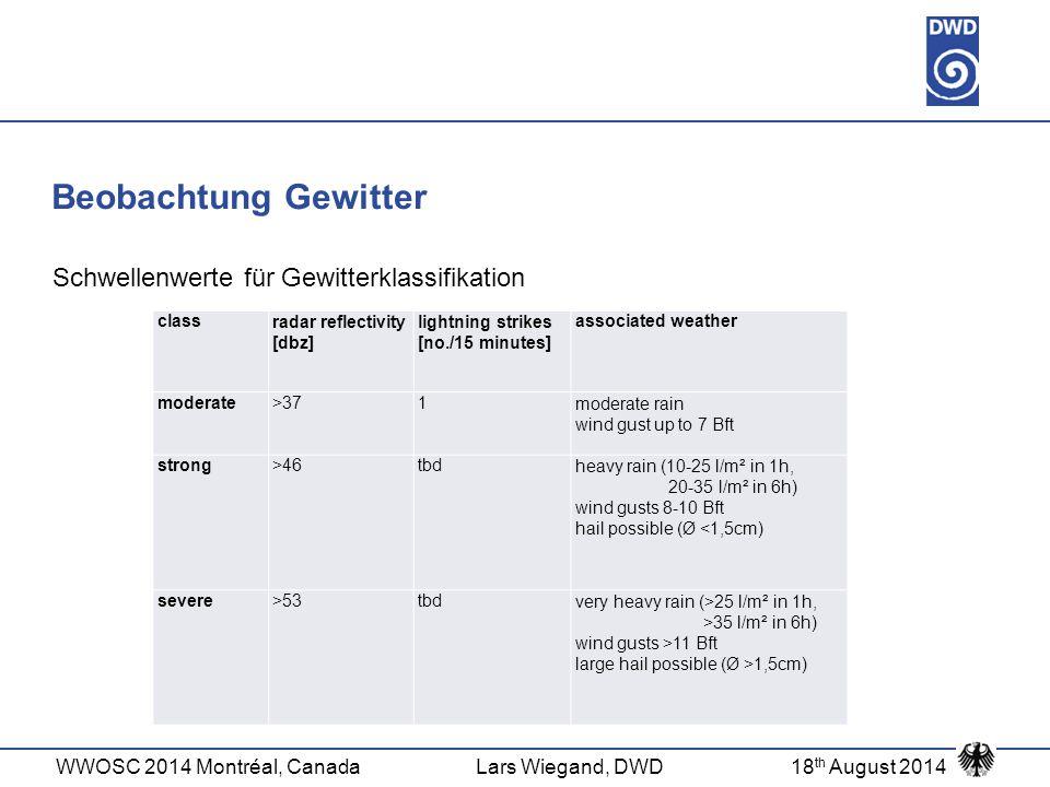 Beobachtung Gewitter Schwellenwerte für Gewitterklassifikation 30