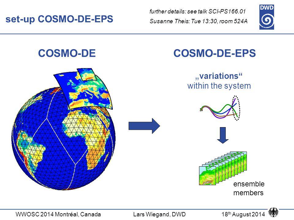 COSMO-DE COSMO-DE-EPS
